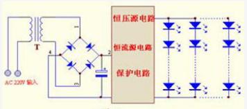 基于一�N�m用于SSL�a品的LED控制�路�O�