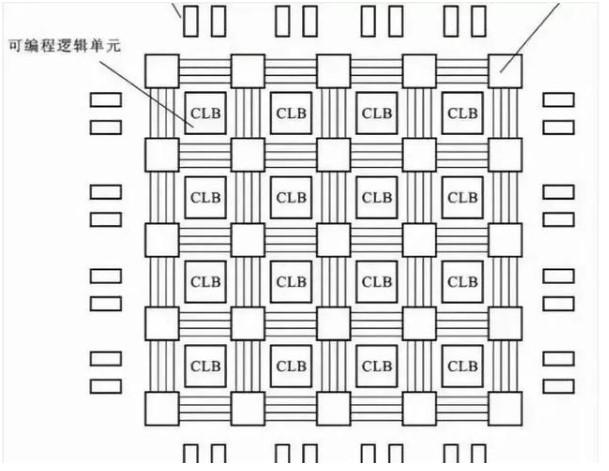 FPGA 取代 ASIC?到底有啥不一样?