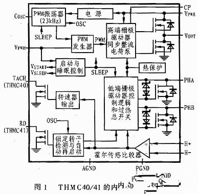 无刷电机驱动器THMC40/41的结构特点、引脚功能及应用范围
