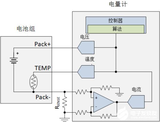 如何使用霍尔效应传感器和电流检测放大器进行真无线耳机设计