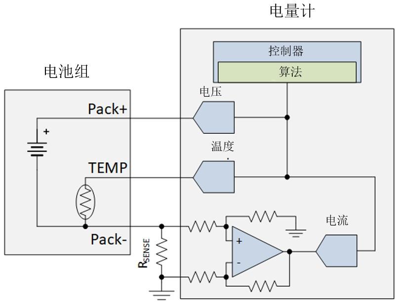 为什么电流和磁传感器对TWS(真无线耳机)的设计至关重要?