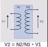 测量漏感,为何短路次级绕组?