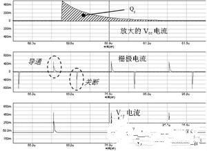 在MOSFET器件的功率���}中如何采用反激�D�Q器消除米勒效��