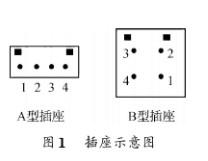 利用USBXpress开发包简化应用程序实现USB通信设计