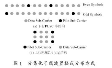 基于IEEE 802.16e技�g的WiMAX�W�j��用方案研究