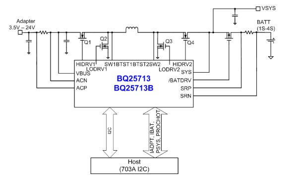同步NVDC降压/升压电池充电控制器BQ25713的解决方案