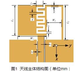 具有加载零谐振单元结构的平面单极子天线的设计