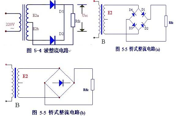 电源电路中的整流>滤波单元