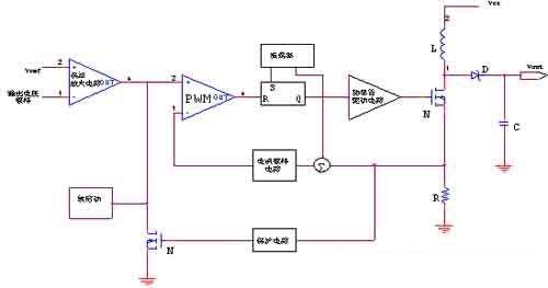 DC-DC开关电源管理芯片设计(下)