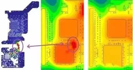 信号完整性和电源完整性之间的差异