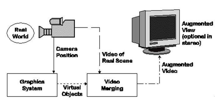 一文详解增强现实( AR)技术