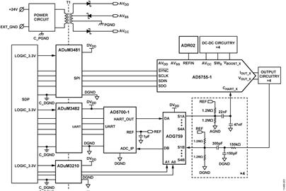 隔�x式多路�陀�HART1模�M�出�路的功能�c��用���莘治�
