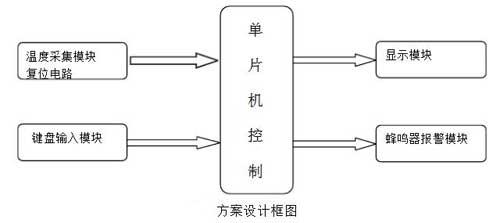 电烤箱温度控制器电路图