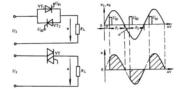 交流调压电路和交流调功电路的区别