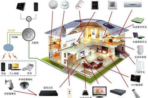 智能制造发展火热 传感器核心技术待提升