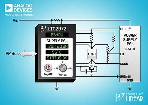 ADI宣布推出一款双通道电源系统管理器LTC2972