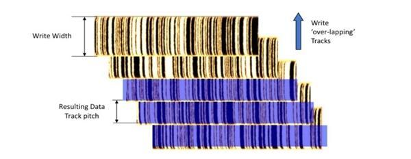 滤波器-西部数据全球首发15TB机械硬盘:还是八碟装