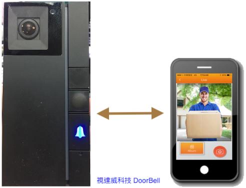 基于Realtek RTS3914之智慧门铃DoorBell方案