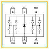 ESD保护管原装AZ2025-02S