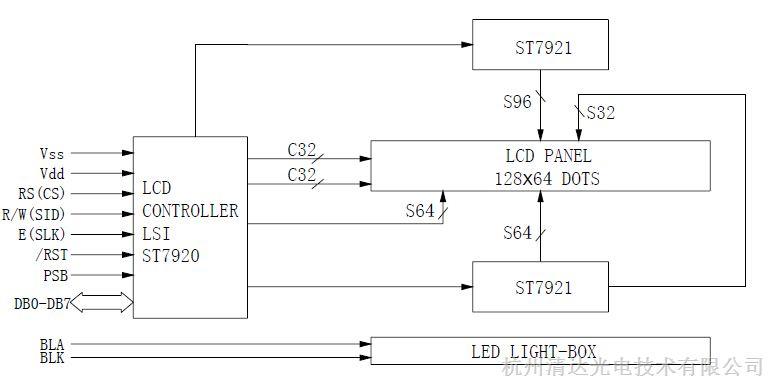 兼容djm12864za液晶模块