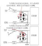 P61089B  TISP61089M可程序设计闸流管过压保护器件
