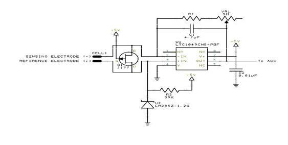 最好的电化学甲醛传感器_电流模拟信号输出原装英国
