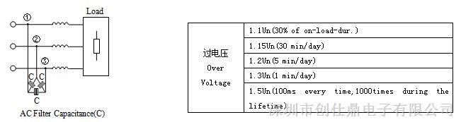 3.MKP-AS 交流滤波薄膜电容器应用: 1.广泛应用于电力电子设备中作交流滤波用; 2.在大功率UPS,开关电源,变频器等设备中作交流滤波,治理谐波及提高功率因数。 4.MKP-AS 交流滤波薄膜电容器应用典型线路图: