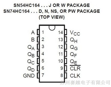 优质正品原装贴片74hc164八位移位置寄存器sop-14