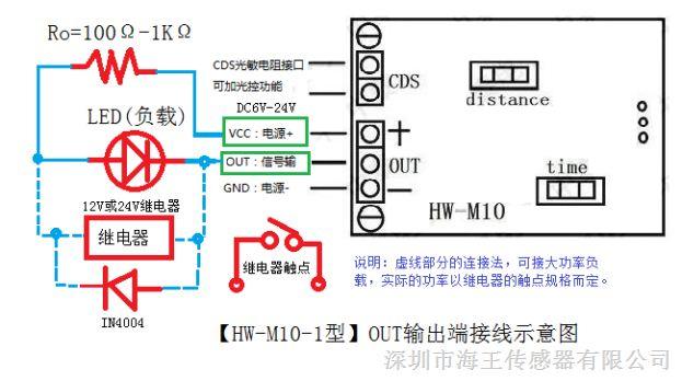 微波雷达感应模块hw-ms01