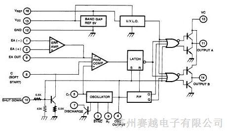 ka3525反馈电路图