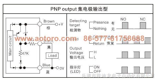 【外形尺寸】:M12*1*50mm(毫米) 【检测距离】:4mm(毫米) 【工作电压】:DC 10-30V 【输出形式】:PNP三线常闭 200mA 【检出方式】:电感式(线长2米) 【检测物体】:金属(铁钢铜铝等)  埋入式和非埋入式: 电感式接近开关,按其安装方式的不同,分为可埋入式(埋入式)和不可埋入式(非埋入式), 埋入式区别如下:可以埋入安装,检测面和周围金属可以齐平而不影响接近开关的性能;相对检测距离较短。 非埋入式不可以埋入安装,检测面和