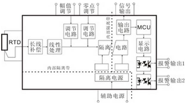 2级(相对温度)     ●内置多种保护电路,线性化处理和长线补偿电路