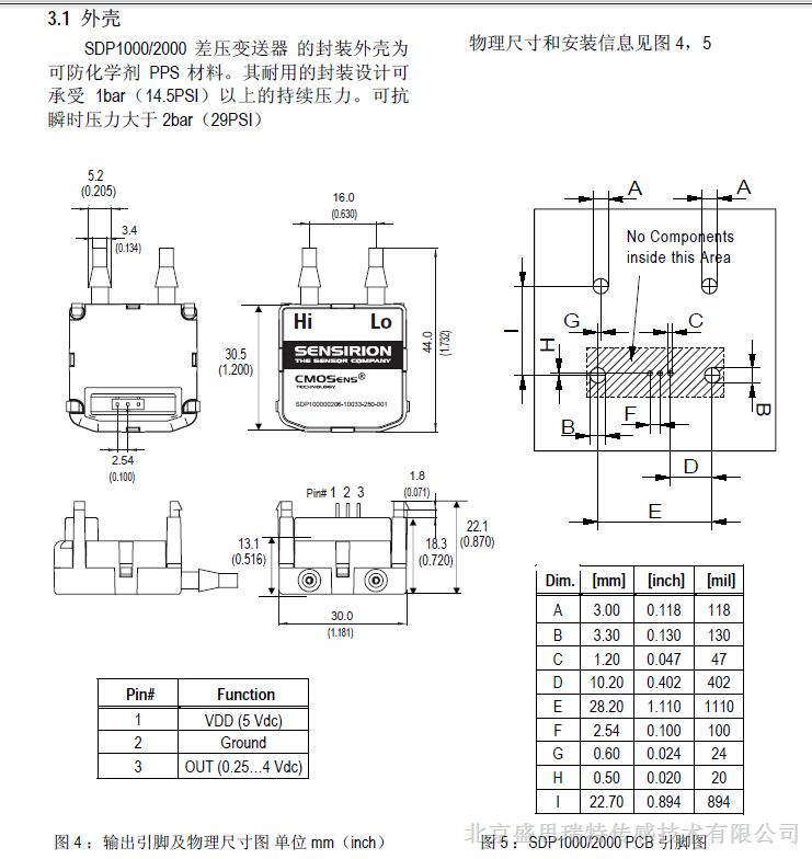 压力传感器sdp2108-r