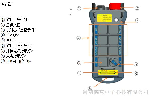 电工进行安装,毕竟谁都会打开完全开关;      1,接收机固定螺丝孔4个