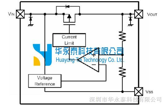XC6206P302MR TOREX/特瑞士 LDO稳压器 SOT-23 XC6206P302MR 低ESR Cap.Compatible正电压稳压器 产品描述: XC6206P302MR是一款高精度,低功耗,3引脚LDO高电压调整器芯片,并采用 CMOS工艺和激光微调技术. 在输出电流较大的情况下,输入输出压差也能很小。 XC6206P302MR芯片内部包括一个电流限制电路,一个驱动三极管,一个高精度参考电压源和一个误差校正电路。 XC6206P302MR可使用低ESR陶瓷电容.