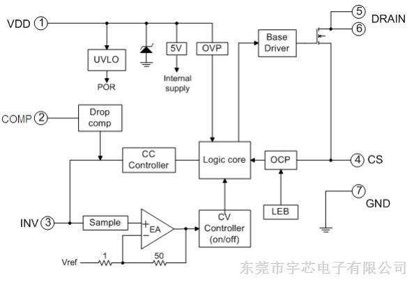 600v/2a 功率mos管 高精度原边反馈恒压恒流控制器 手机 无绳电话充电