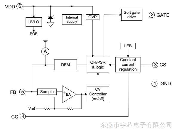 原边反馈(psr)准谐振(qr)控制技术实现高效率,无需光耦和tl431 恒压