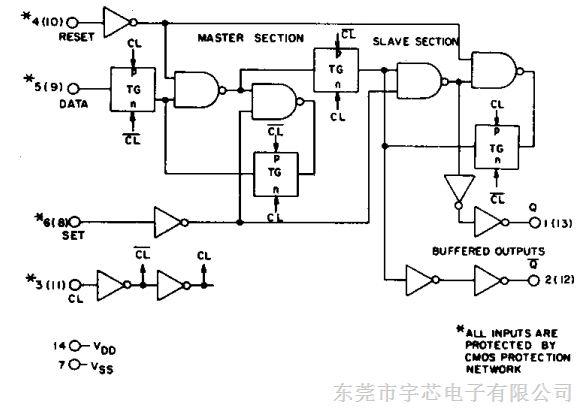 元器件 集成电路(ic) 逻辑ic  可组成n/2分频电路 cd4013的特性: 电路