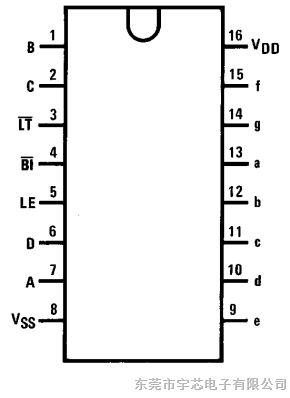 e类:-40℃~85℃ 逻辑电路功耗低 高输出电流:20ma 驱动器 cd4511的