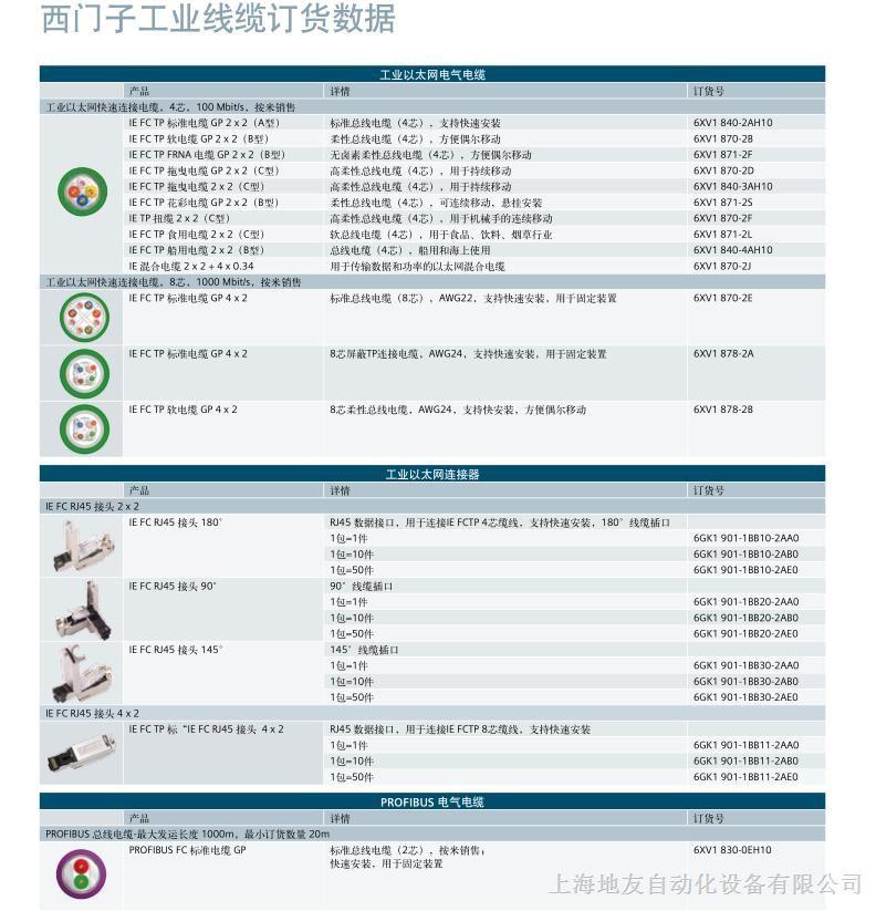 S7-200 SMART PLC,是2012年西门子最新推出的一款小型PLC,比S7-200功能更强大,更经济,横空出世啦!本公司已到货,欢迎咨询订购! 产品概述: SIMATIC S7-200 SMART 是西门子公司经过大量市场调研,为中国客户量身定制的一高性价比小型 PLC 产品。结合西门子 SINAMICS 驱动产品及 SIMATIC 人机界面产品以 S7-200 SMART 为核心的小型自动化解决方案将为中国客户创造更多的价值。