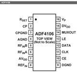 ADF4106BRUZ-RL【ADI进口原装】6 GHz整数N分频PLL