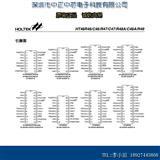 合泰专业代理HT46R47 单片机 DIP18/SOP18 全新原装现货 假一赔十