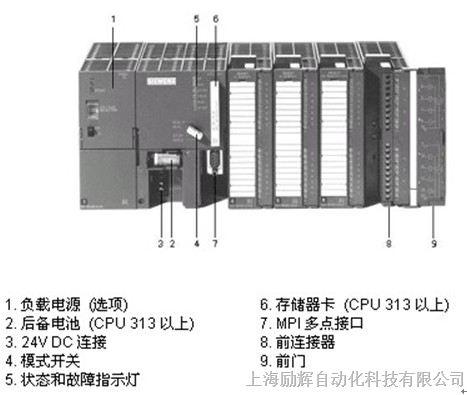 西门子sm332模拟量2路输出模块
