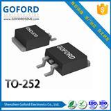G75N04 TO-252 40V 75A 增强型场效应管