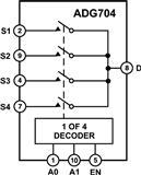 ADI专营 ADG704BRMZ-REEL7 4通道多路复用器