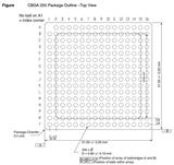 TS86101G2B、10位1.2 Gsps数模转换器 DAC