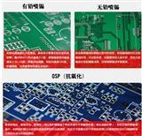 pcb电路板快速打样 单双面Pcb制作 PCB加急免加急费 PCB打样PCB加急