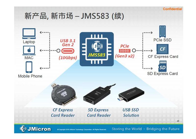 JMS583-QHFA0A智微JMicron/USB3 1/JMS583量大洽谈长期