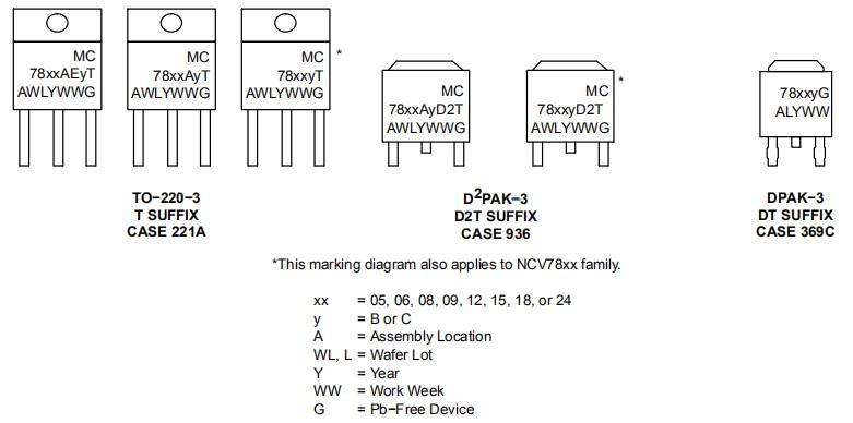MC7815CDTRKG特征介绍