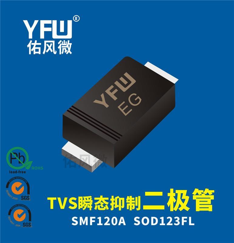 SMF120A